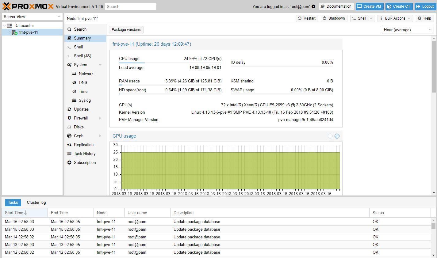 Top 12 Vpn Ipsec Ubuntu 16 04 - Gorgeous Tiny