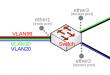 Mikrotik VLAN e Switch