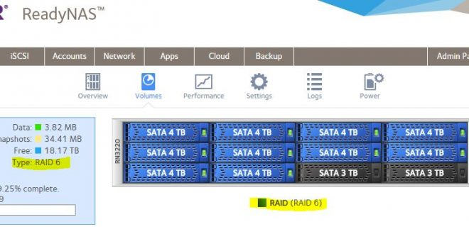 Recuperare X-RAID Netgear NV+ con Linux